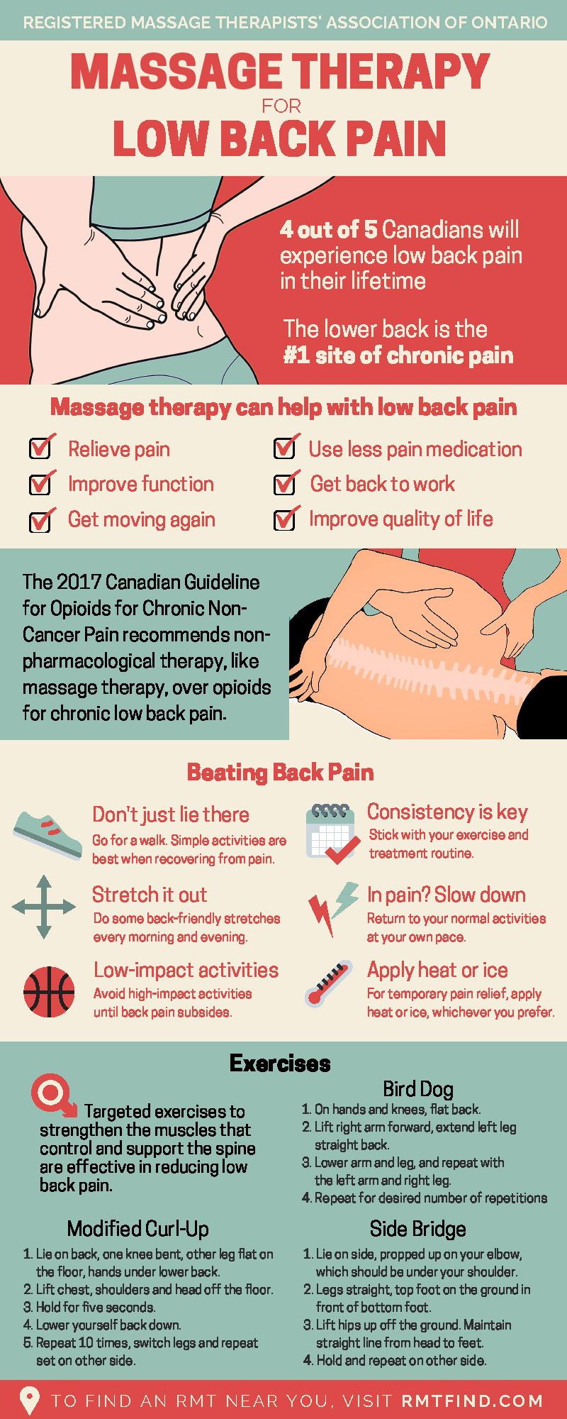 Massage Therapy for Low Back Pain